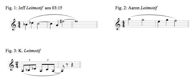 Curta Enough: Abordagem musical da Trilha Sonora