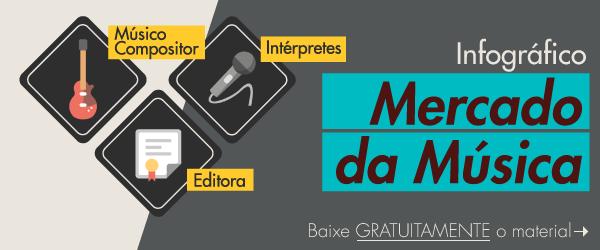 banner_mercado-da-música