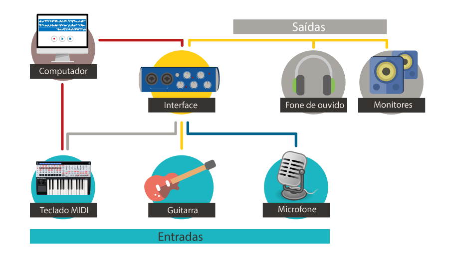 infogra