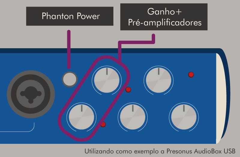pre amplificador e phanton power