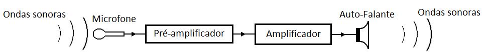 sistema-básico-de-áudio
